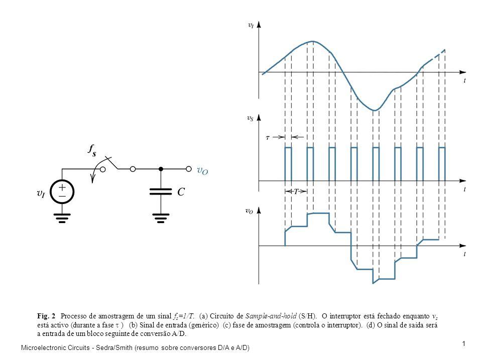 Fig. 2 Processo de amostragem de um sinal fs=1/T