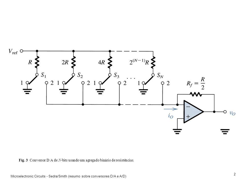 Fig. 3 Conversor D/A de N-bits usando um agregado binário de resistências.
