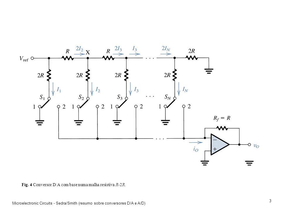 Fig. 4 Conversor D/A com base numa malha resistiva R-2R.