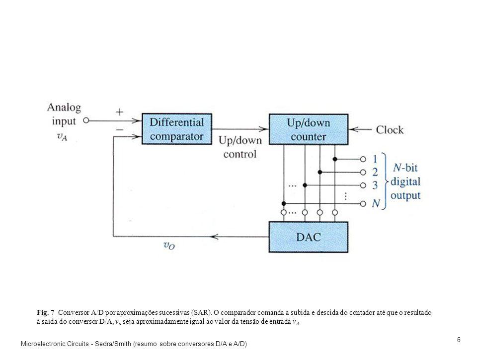 Fig. 7 Conversor A/D por aproximações sucessivas (SAR)