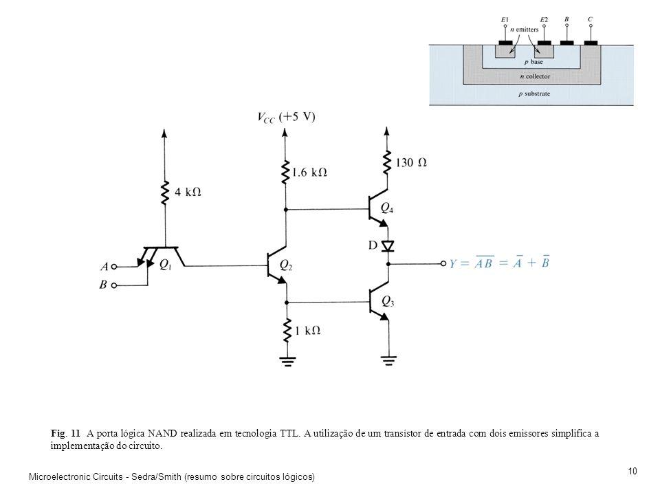 Fig. 11 A porta lógica NAND realizada em tecnologia TTL
