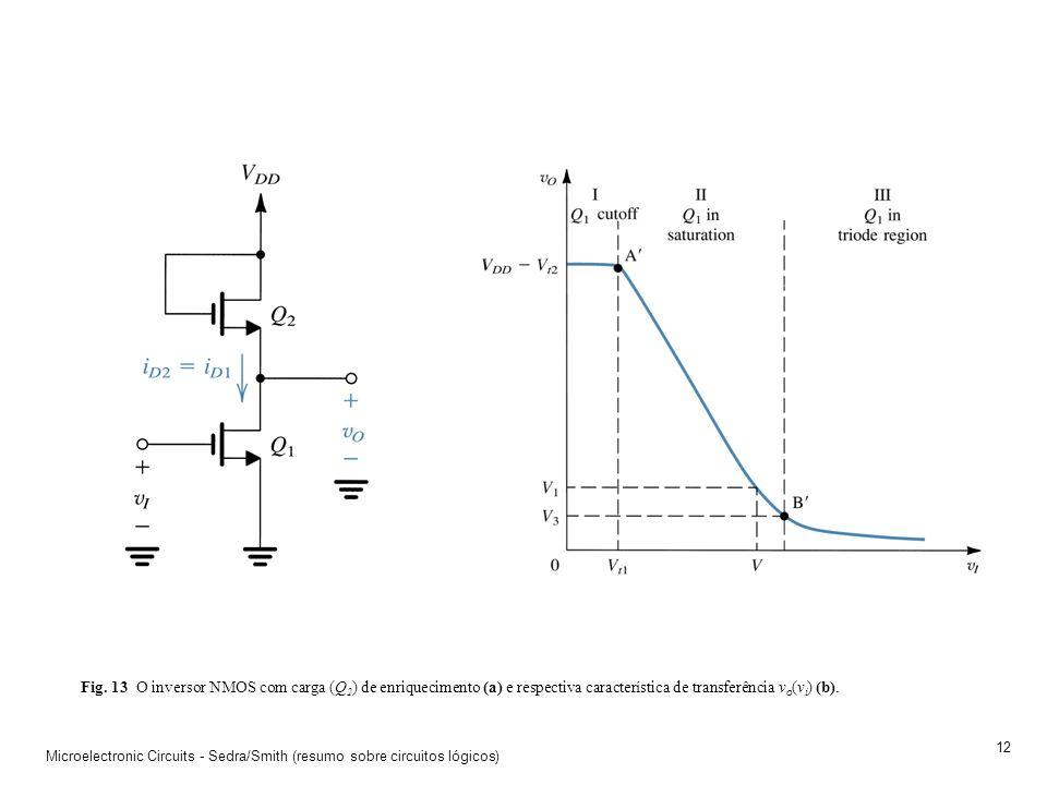 Fig. 13 O inversor NMOS com carga (Q2) de enriquecimento (a) e respectiva característica de transferência vo(vi) (b).