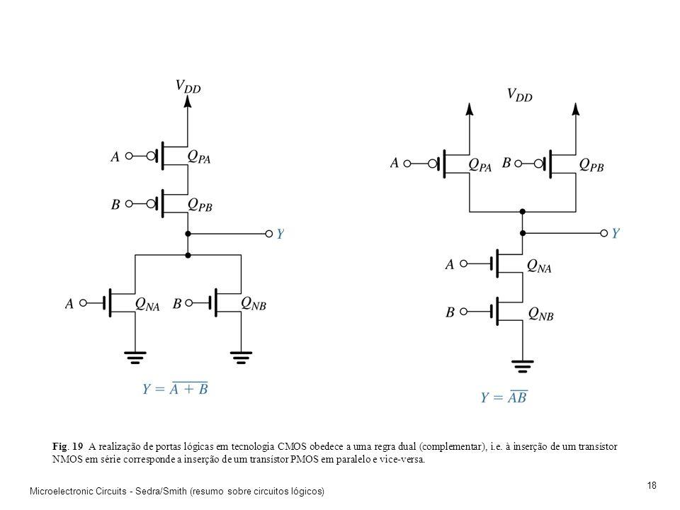 Fig. 19 A realização de portas lógicas em tecnologia CMOS obedece a uma regra dual (complementar), i.e. à inserção de um transístor NMOS em série corresponde a inserção de um transístor PMOS em paralelo e vice-versa.