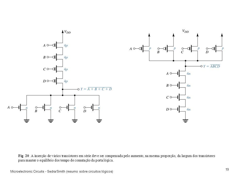 Fig. 20 A inserção de vários transístores em série deve ser compensada pelo aumento, na mesma proporção, da largura dos transístores para manter o equilíbrio dos tempo de comutação da porta lógica.