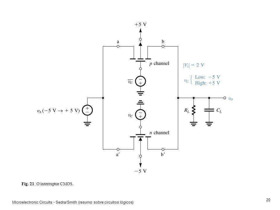 Fig. 21 O interruptor CMOS.