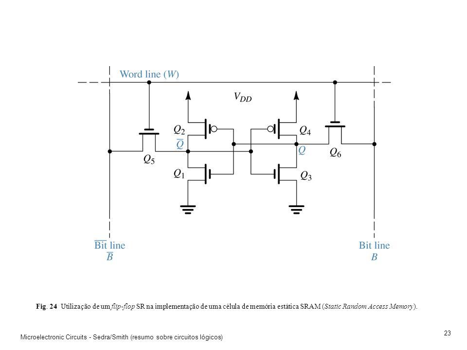 Fig. 24 Utilização de um flip-flop SR na implementação de uma célula de memória estática SRAM (Static Random Access Memory).