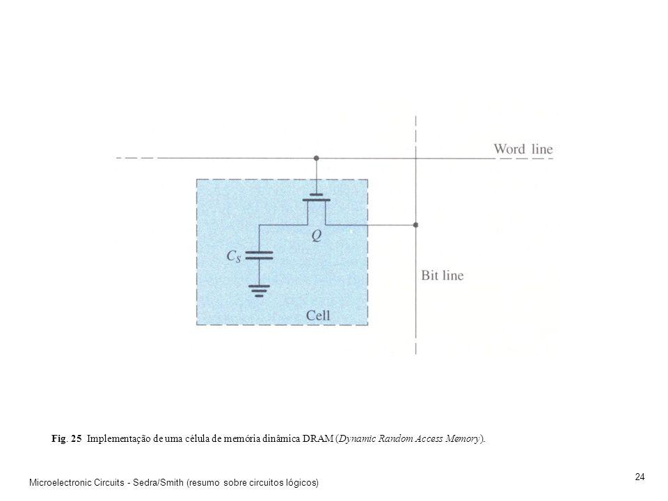Fig. 25 Implementação de uma célula de memória dinâmica DRAM (Dynamic Random Access Memory).