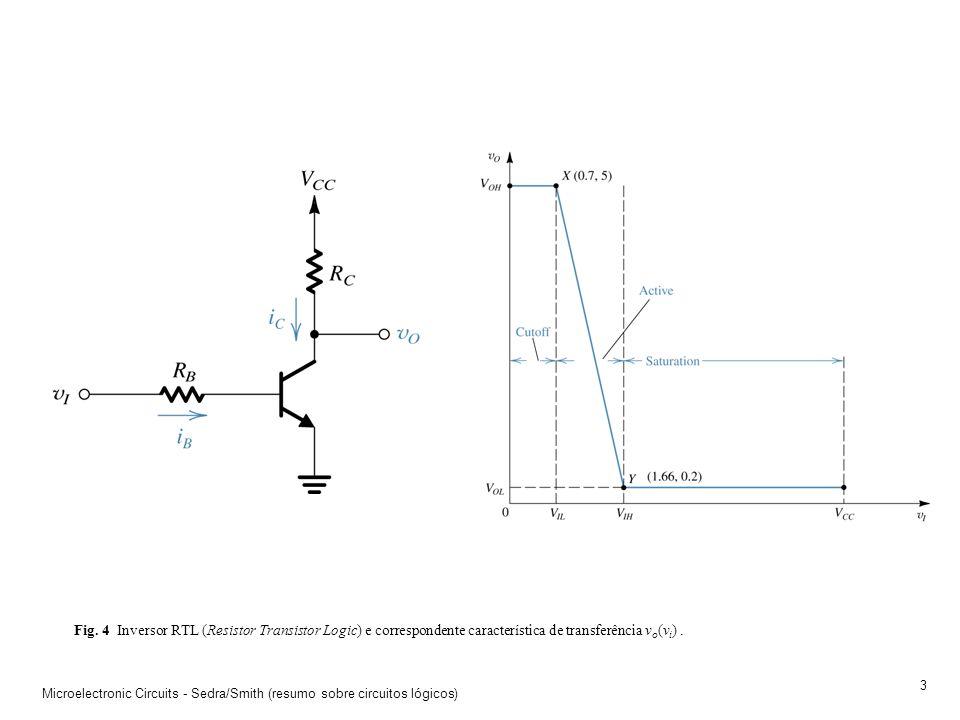 Fig. 4 Inversor RTL (Resistor Transistor Logic) e correspondente característica de transferência vo(vi) .