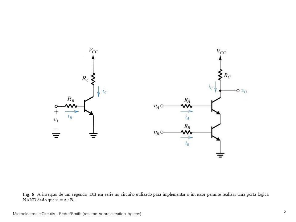 Fig. 6 A inserção de um segundo TJB em série no circuito utilizado para implementar o inversor permite realizar uma porta lógica NAND dado que vo = A · B .