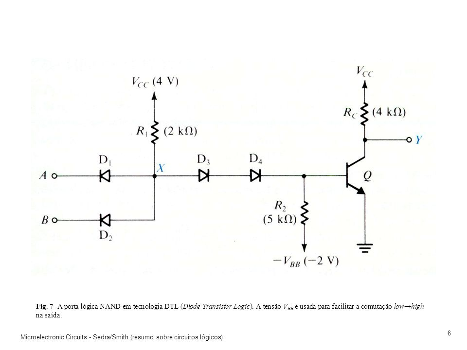 Fig. 7 A porta lógica NAND em tecnologia DTL (Diode Transistor Logic)