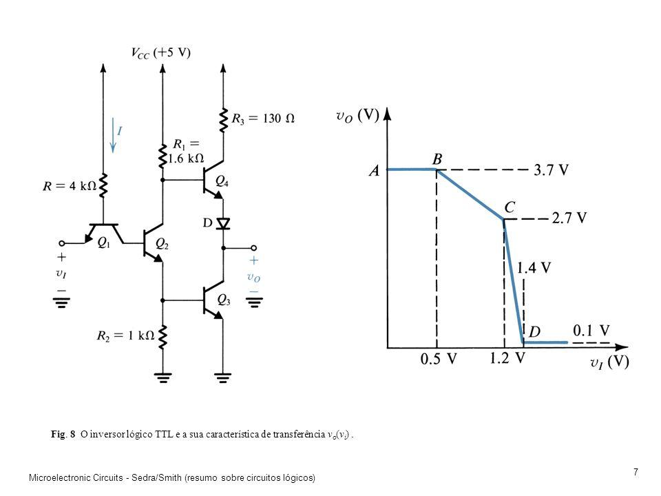 Fig. 8 O inversor lógico TTL e a sua característica de transferência vo(vi) .