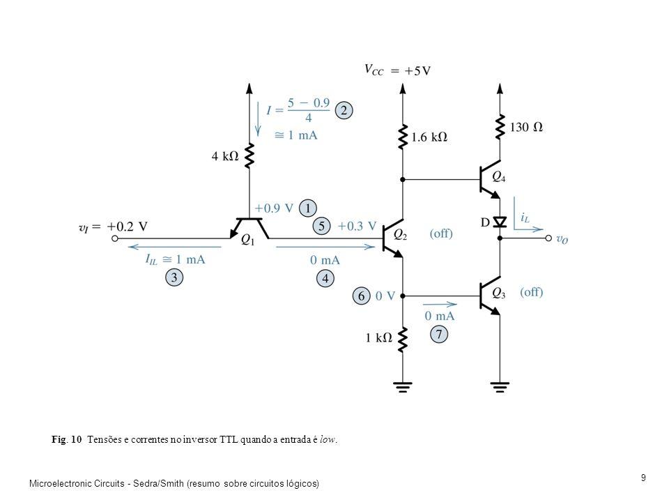 Fig. 10 Tensões e correntes no inversor TTL quando a entrada é low.