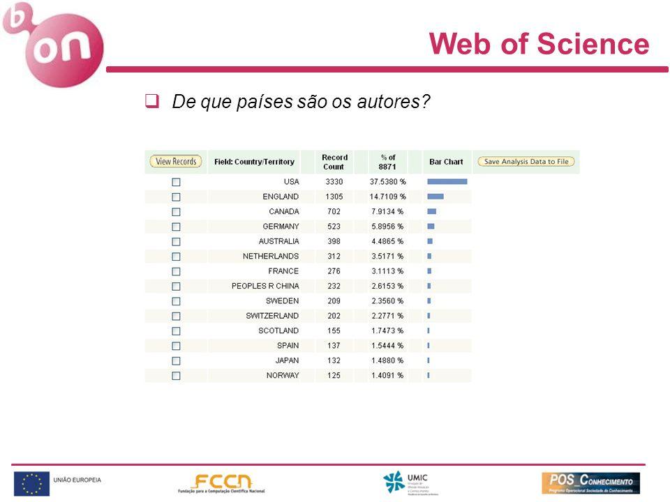 Web of Science De que países são os autores