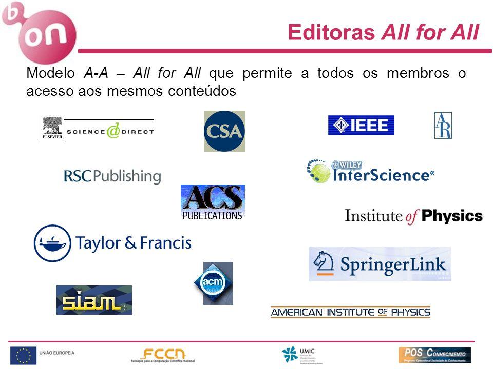 Editoras All for All Modelo A-A – All for All que permite a todos os membros o acesso aos mesmos conteúdos.