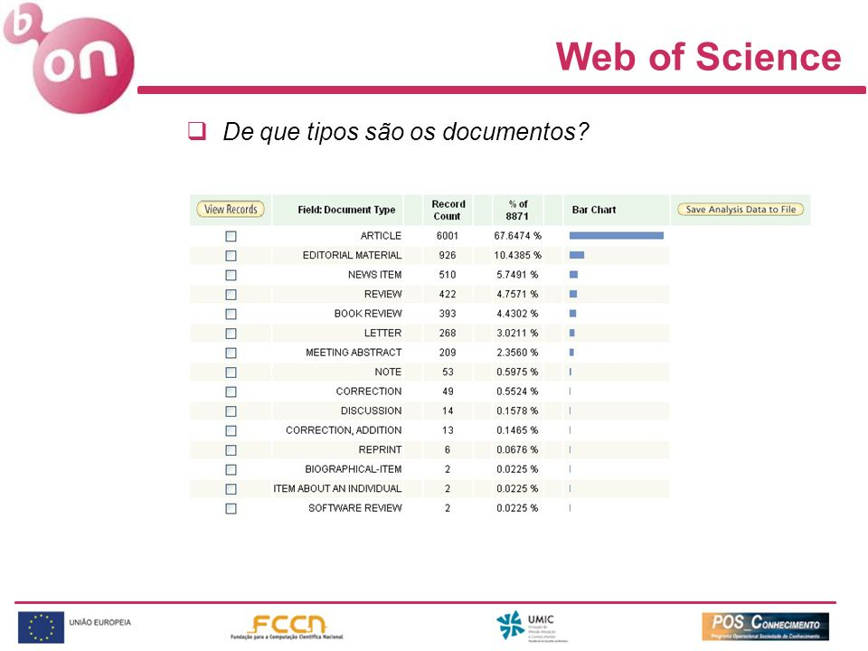 Web of Science De que tipos são os documentos