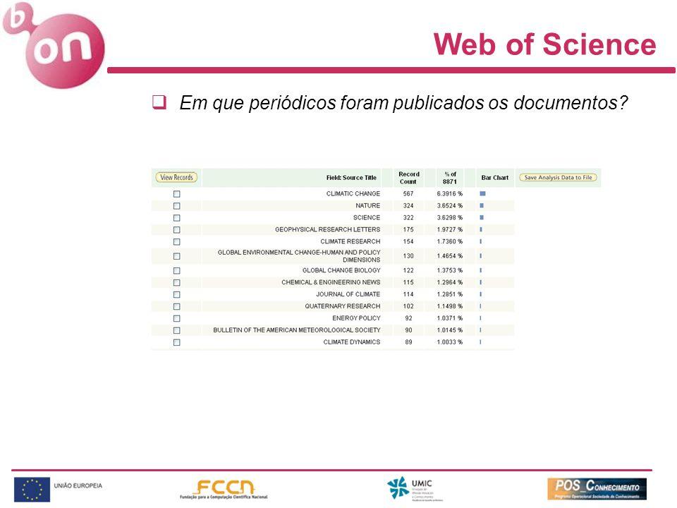 Web of Science Em que periódicos foram publicados os documentos