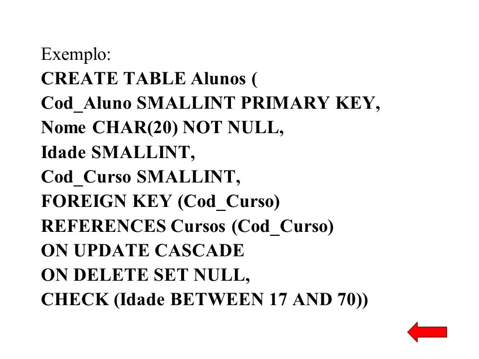 Exemplo: CREATE TABLE Alunos ( Cod_Aluno SMALLINT PRIMARY KEY, Nome CHAR(20) NOT NULL, Idade SMALLINT,