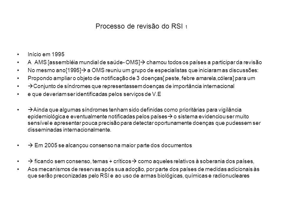 Processo de revisão do RSI 1
