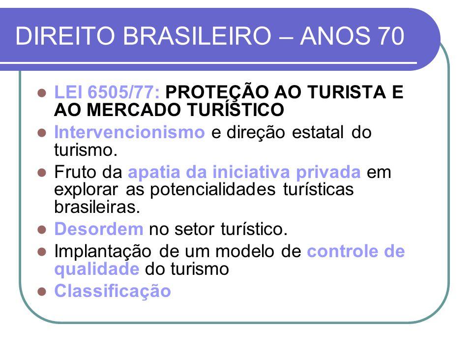 DIREITO BRASILEIRO – ANOS 70