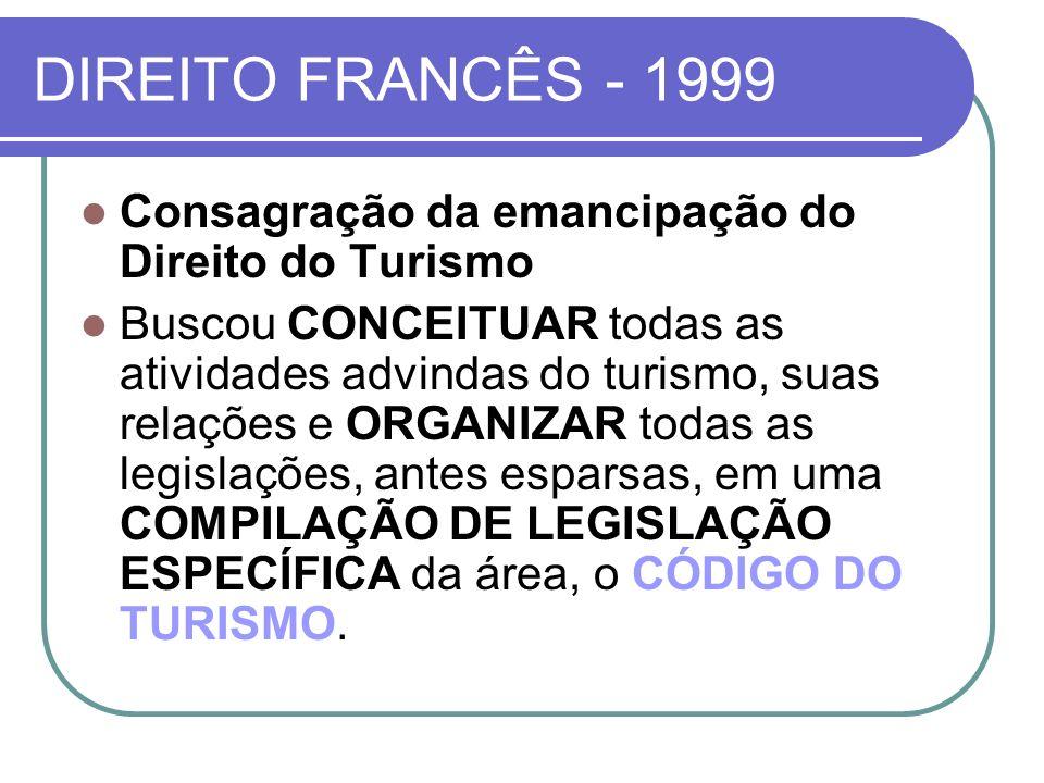 DIREITO FRANCÊS - 1999 Consagração da emancipação do Direito do Turismo.