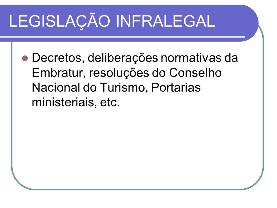 LEGISLAÇÃO INFRALEGAL