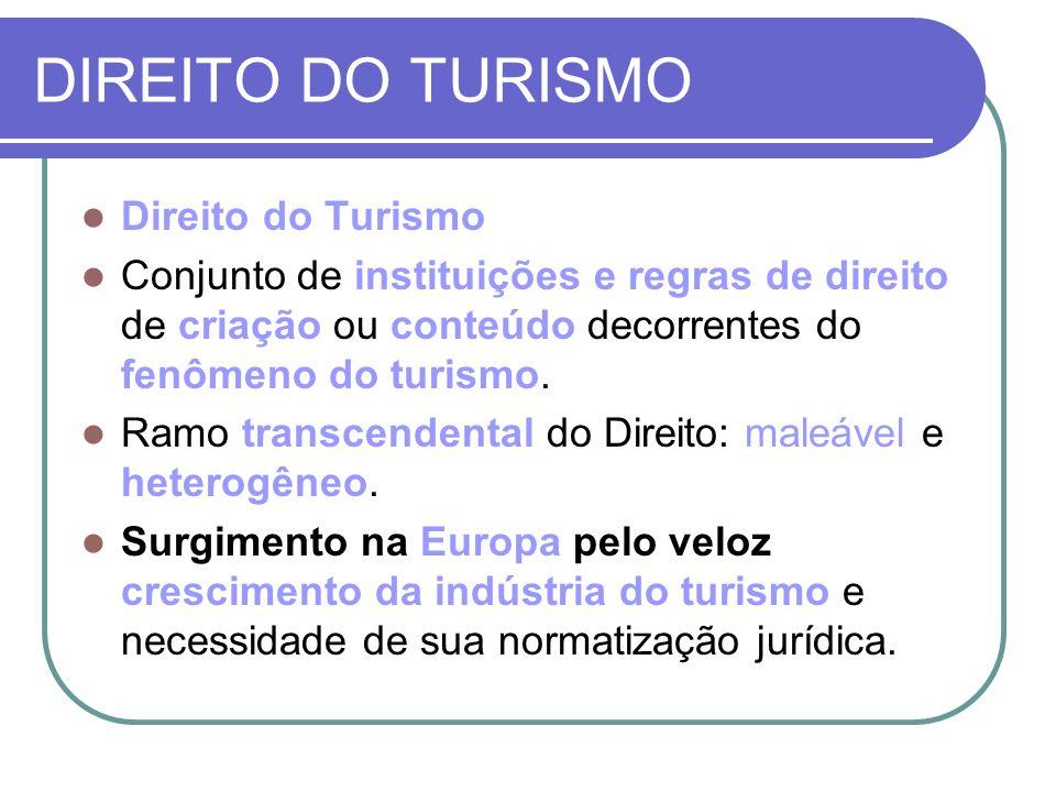DIREITO DO TURISMO Direito do Turismo