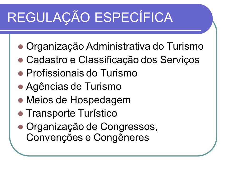 REGULAÇÃO ESPECÍFICA Organização Administrativa do Turismo