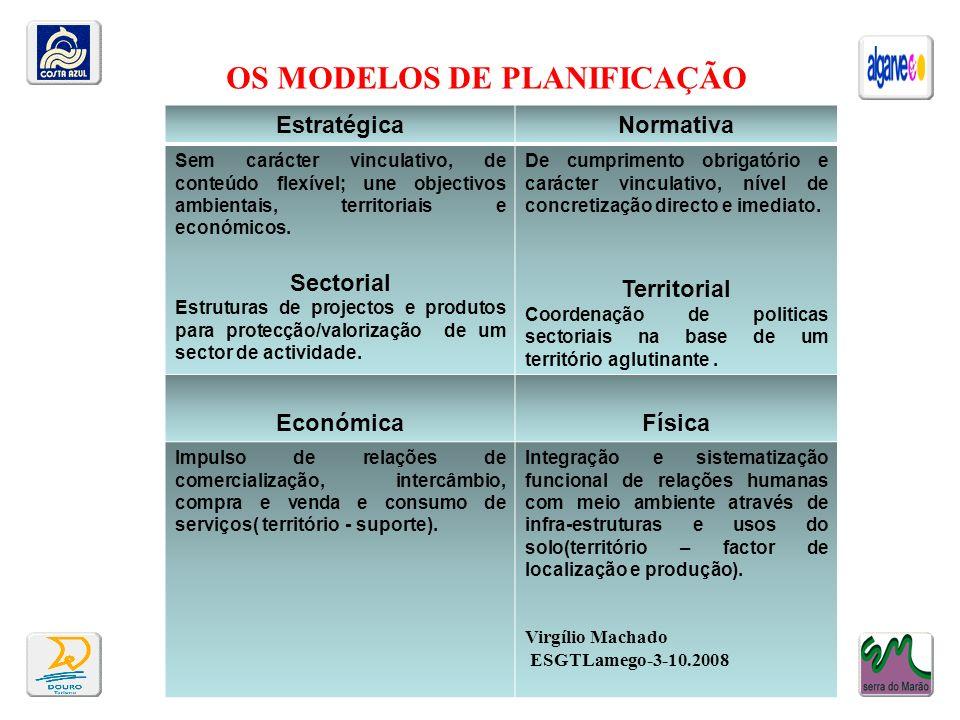 OS MODELOS DE PLANIFICAÇÃO