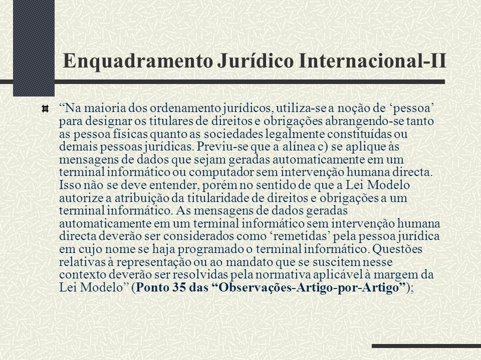 Enquadramento Jurídico Internacional-II