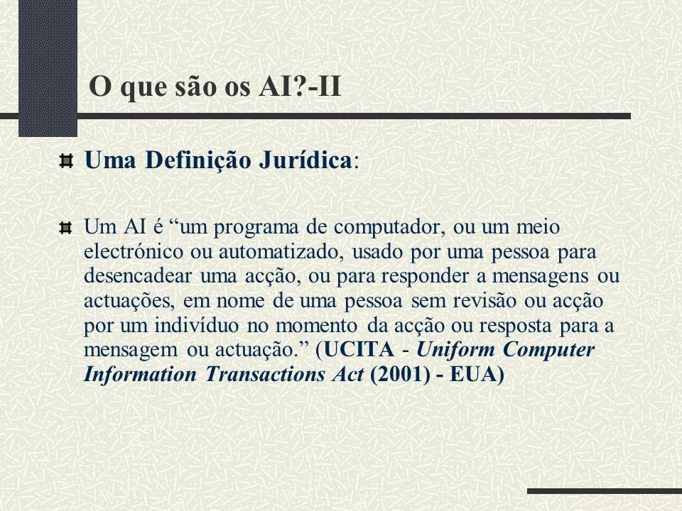 O que são os AI -II Uma Definição Jurídica:
