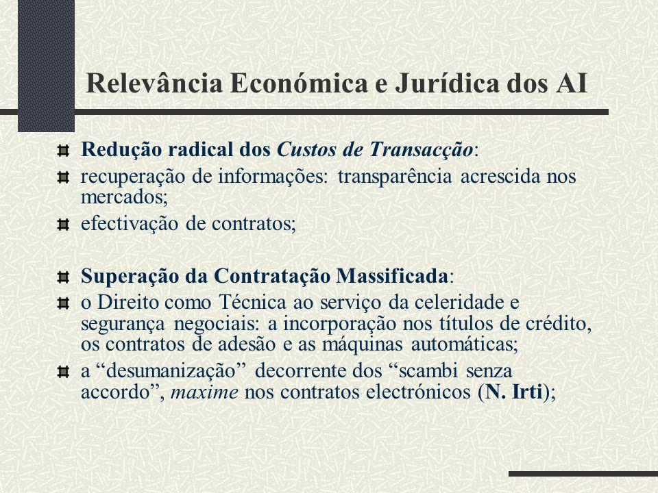 Relevância Económica e Jurídica dos AI