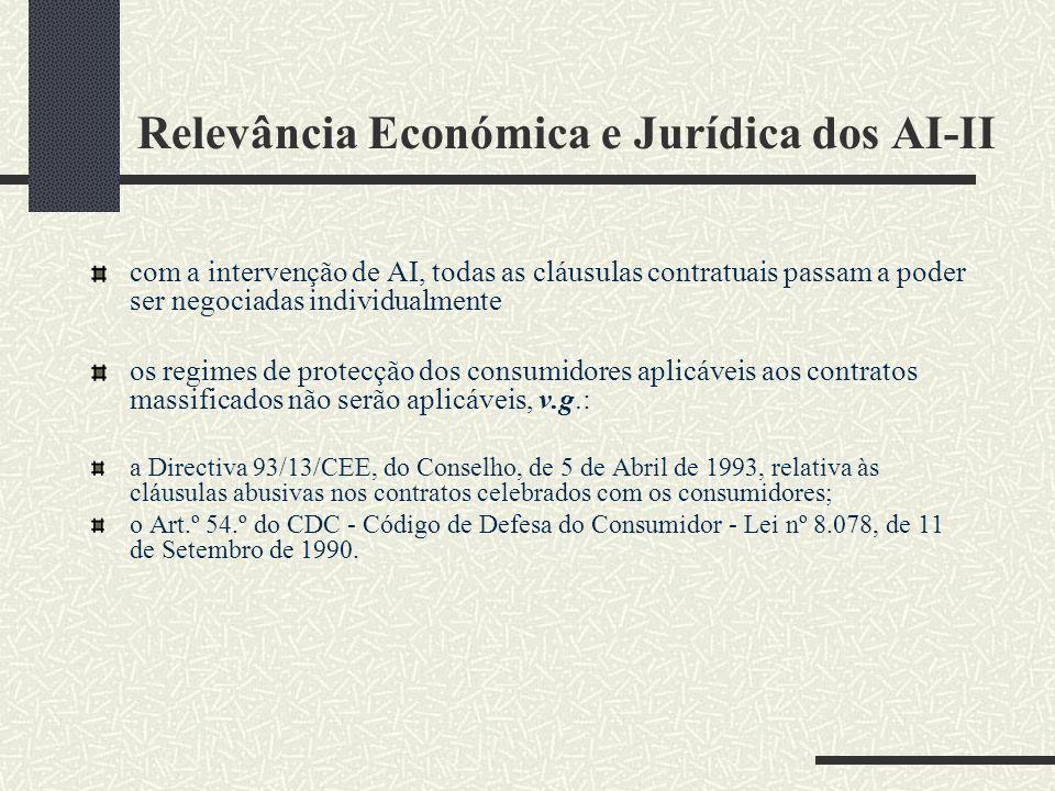 Relevância Económica e Jurídica dos AI-II