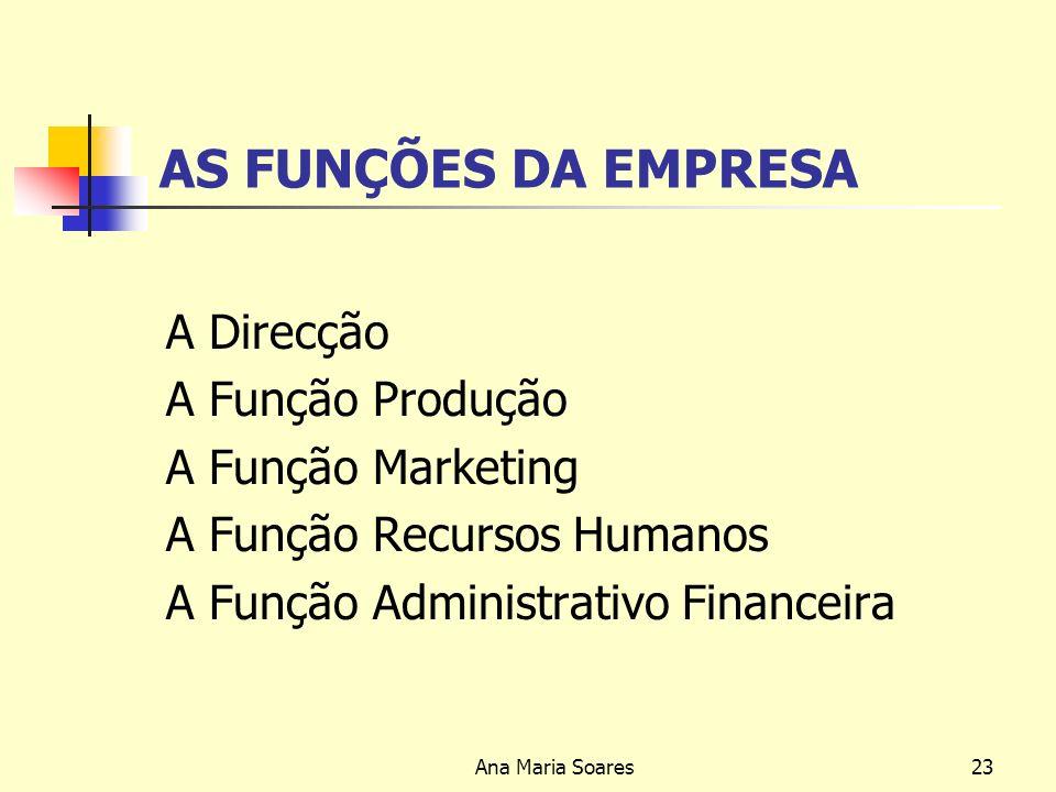 AS FUNÇÕES DA EMPRESA A Direcção A Função Produção A Função Marketing