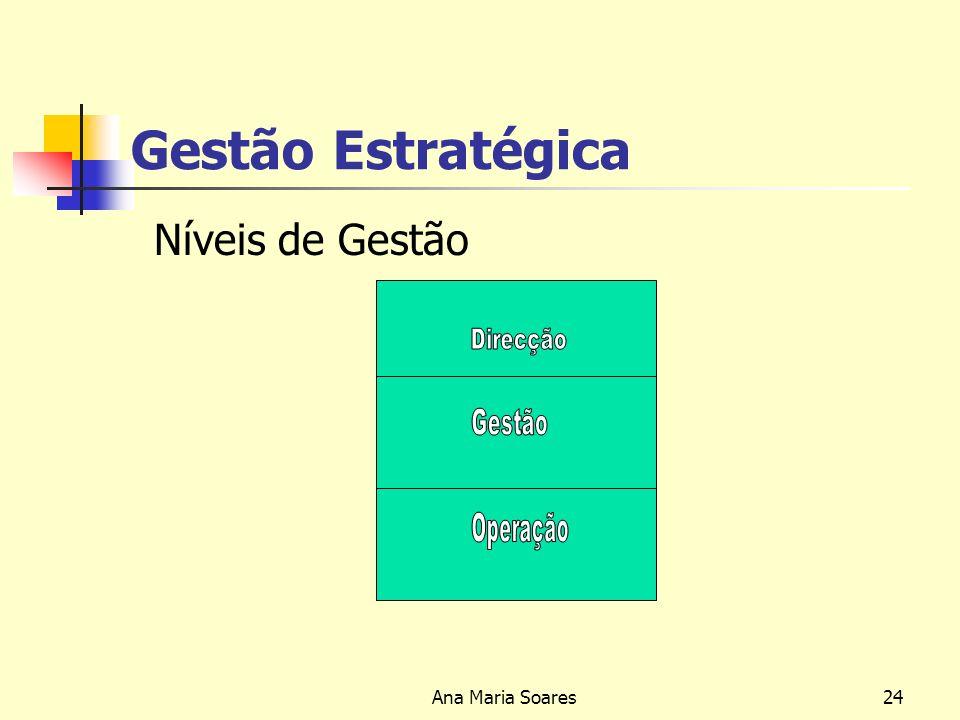 Gestão Estratégica Níveis de Gestão Direcção Gestão Operação