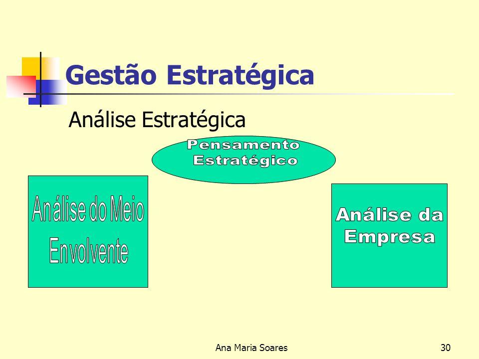Gestão Estratégica Análise Estratégica Ana Maria Soares Pensamento