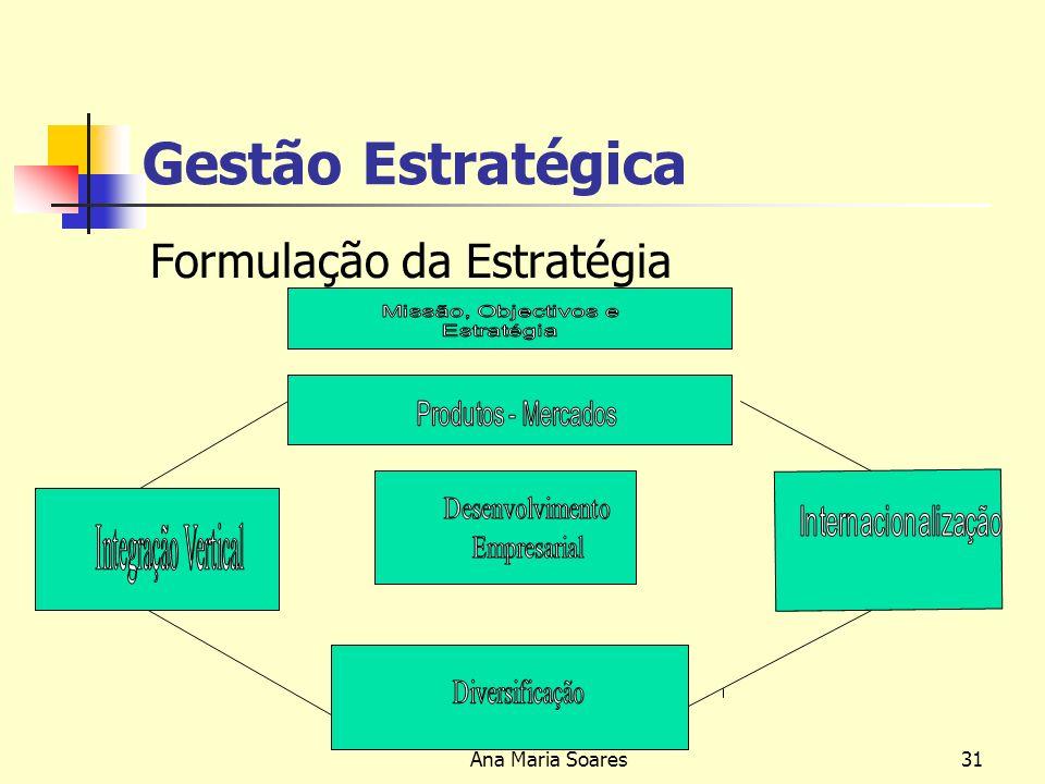 Gestão Estratégica Formulação da Estratégia Ana Maria Soares