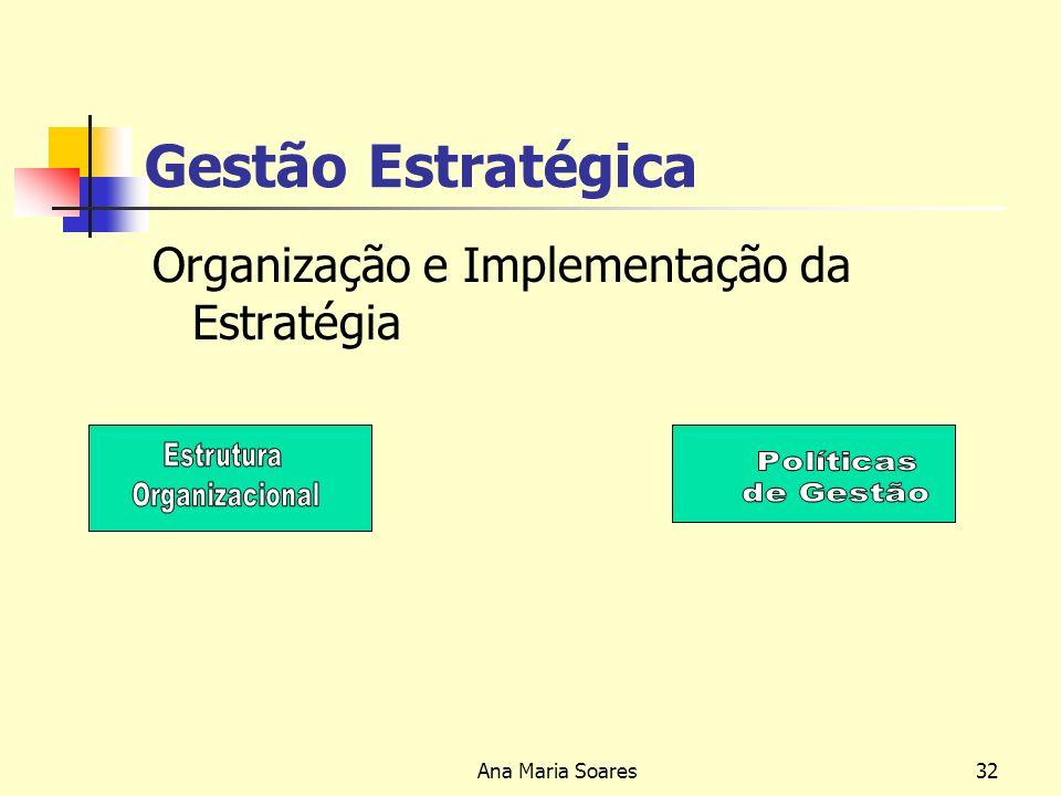Gestão Estratégica Organização e Implementação da Estratégia