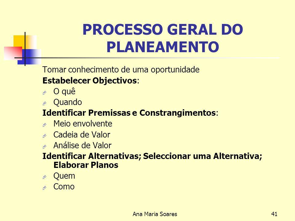 PROCESSO GERAL DO PLANEAMENTO