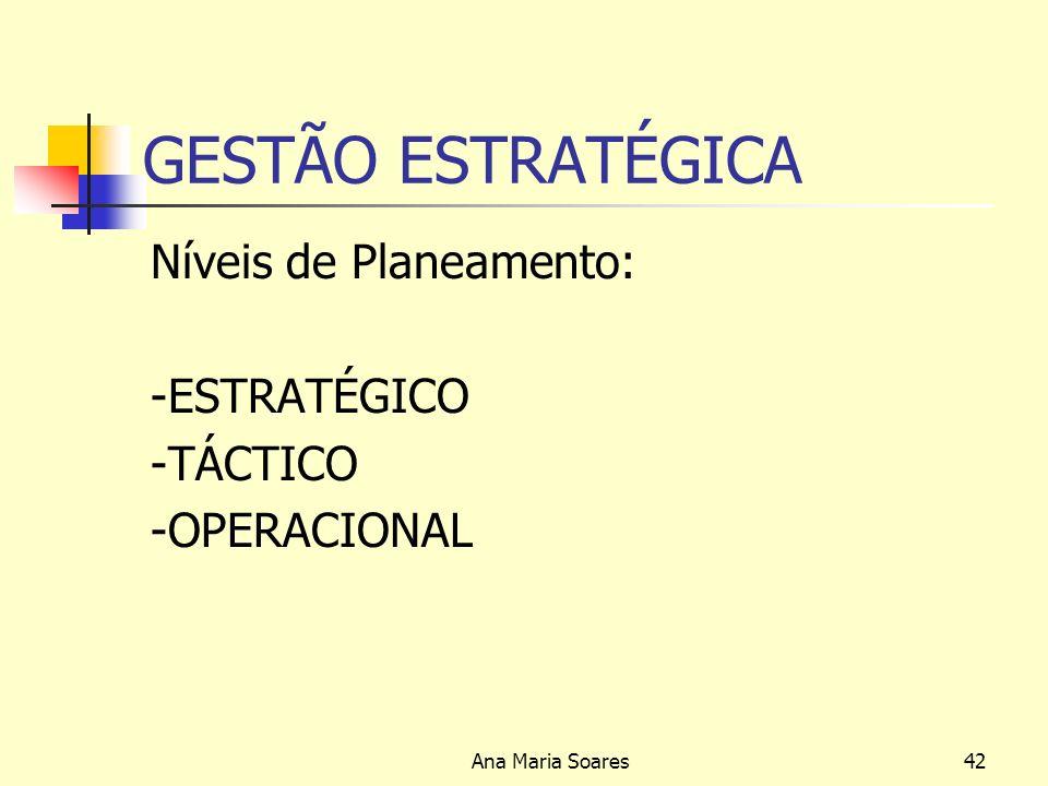 GESTÃO ESTRATÉGICA Níveis de Planeamento: -ESTRATÉGICO -TÁCTICO