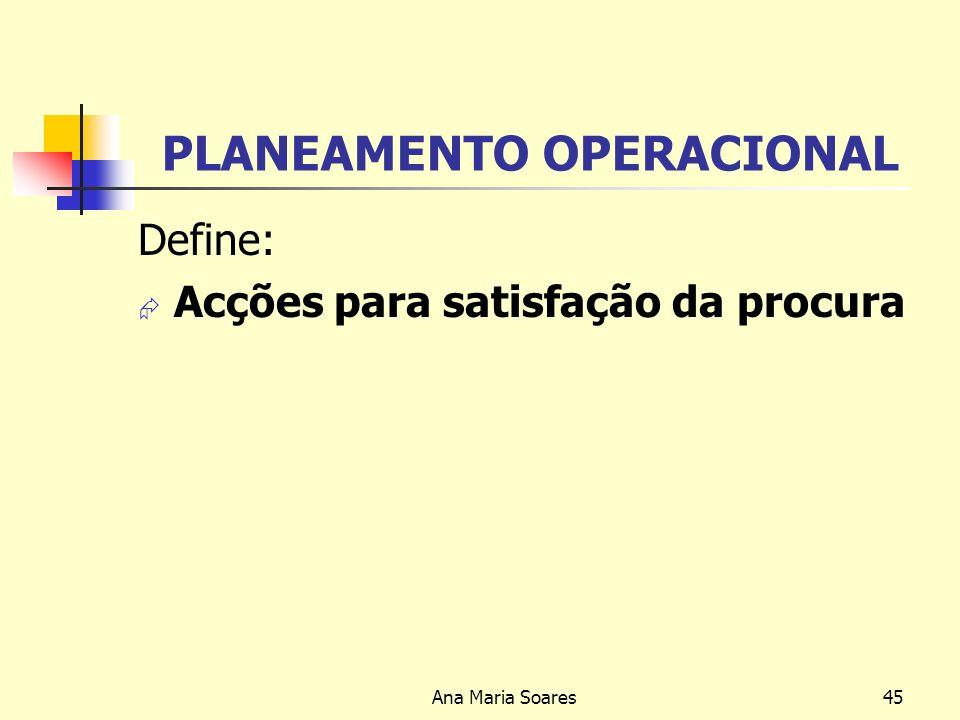 PLANEAMENTO OPERACIONAL