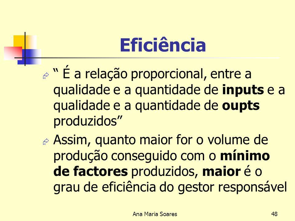 Eficiência É a relação proporcional, entre a qualidade e a quantidade de inputs e a qualidade e a quantidade de oupts produzidos