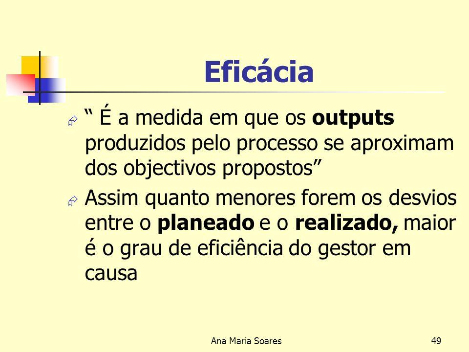 Eficácia É a medida em que os outputs produzidos pelo processo se aproximam dos objectivos propostos