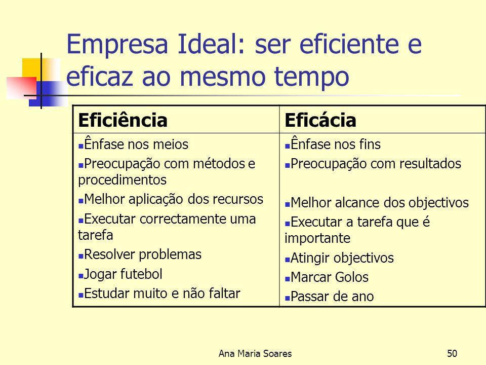 Empresa Ideal: ser eficiente e eficaz ao mesmo tempo