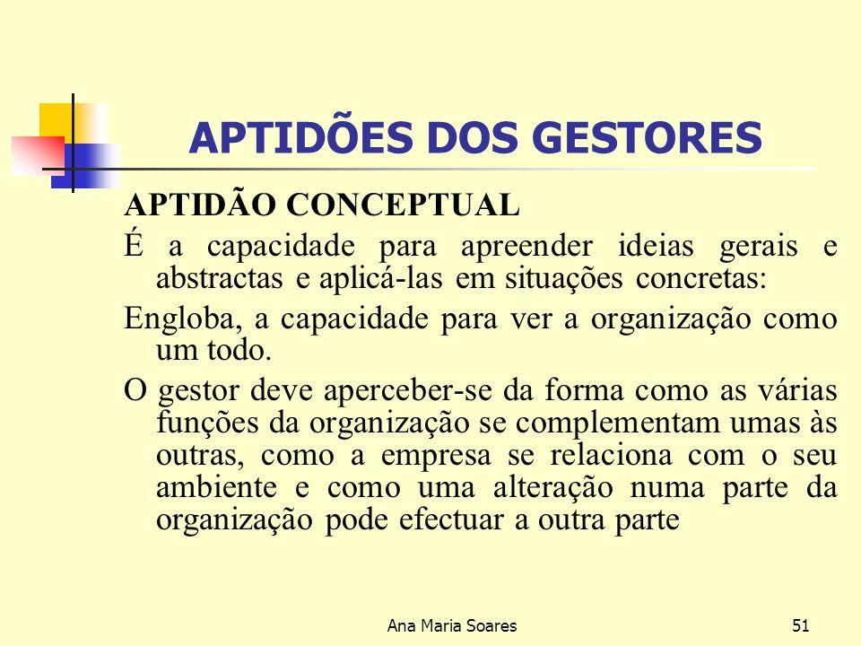 APTIDÕES DOS GESTORES APTIDÃO CONCEPTUAL