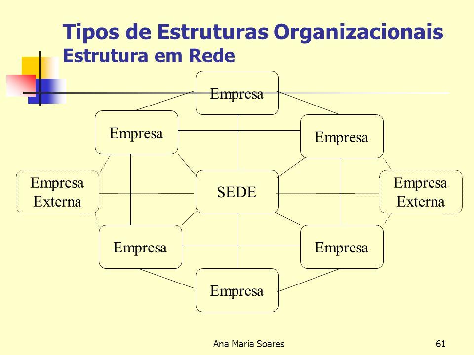 Tipos de Estruturas Organizacionais Estrutura em Rede