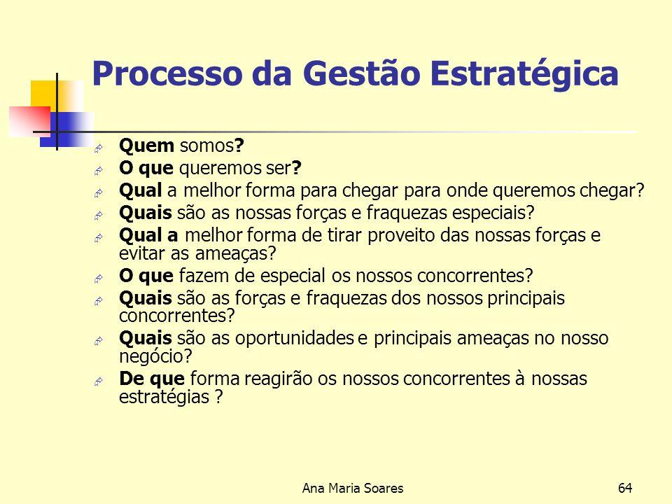 Processo da Gestão Estratégica
