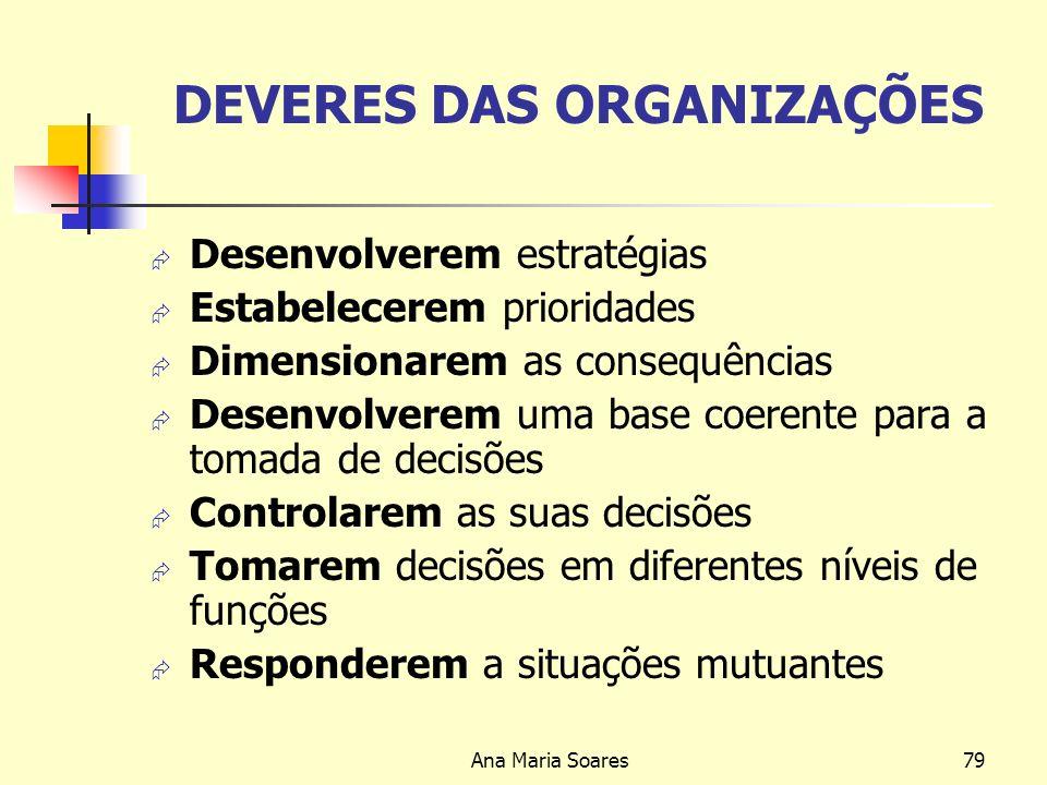 DEVERES DAS ORGANIZAÇÕES