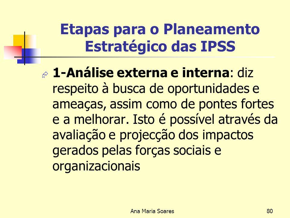 Etapas para o Planeamento Estratégico das IPSS