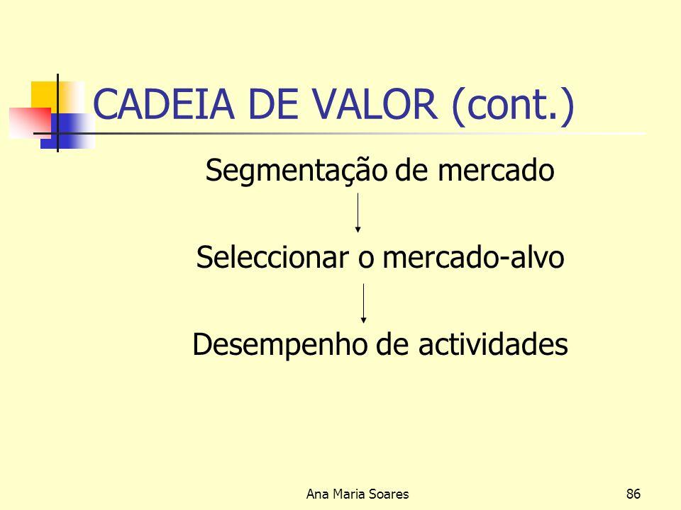 CADEIA DE VALOR (cont.) Segmentação de mercado