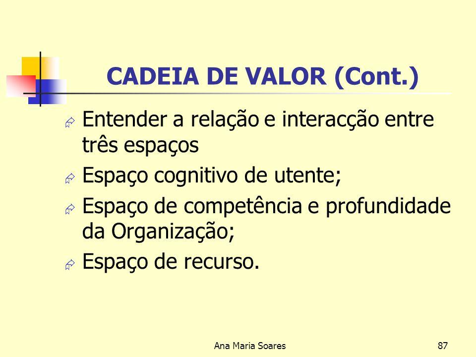 CADEIA DE VALOR (Cont.) Entender a relação e interacção entre três espaços. Espaço cognitivo de utente;